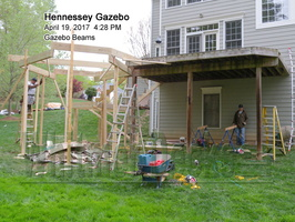 Gazebo Beams